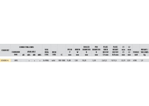 Kit chaine ACIER RUB YAMAHA MT-07 2014-2016 ABS