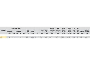 Kit chaine ACIER APRILIA RX 50 EXTREMA 1992-1994