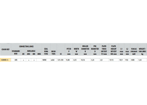 Kit chaine ALU SCORPA 250 SY RACING 2004-2007