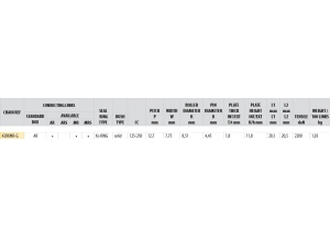 Kit chaine Acier HONDA 125 CBF 2015