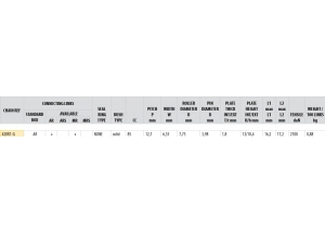 Kit chaine Acier DERBI 50 SENDA SM X'RACE 2006-2010
