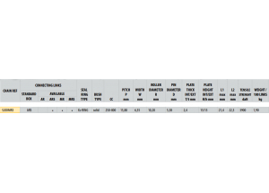 Kit chaine Acier GILERA 600 NORD WEST 91-94