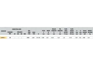 Kit chaine ALU HUSQVARNA WR 125 1998-2013 Renforcé
