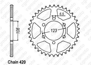 Kit chaine Aprilia 50 RS4 SUISSE