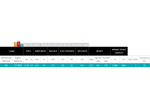 Kit chaine Derbi Senda 50 Sm-xtreme